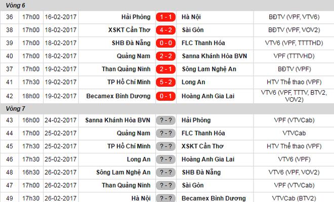 HLV HAGL khen hoc tro choi xuat sac truoc Binh Duong hinh anh 2