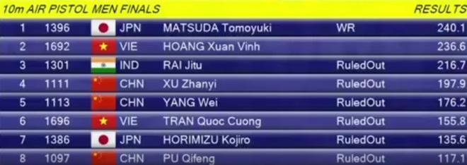 Hoang Xuan Vinh doat HCB ban sung the gioi hinh anh 1