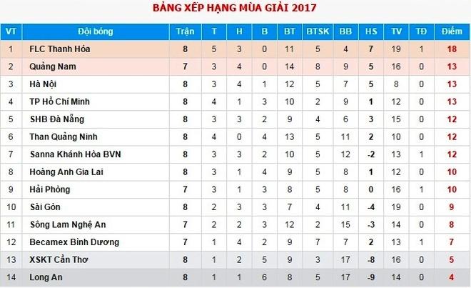 Cong Vinh nhan tin buon truoc tran thang HAGL hinh anh 2