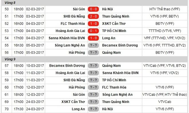 Cong Vinh nhan tin buon truoc tran thang HAGL hinh anh 1