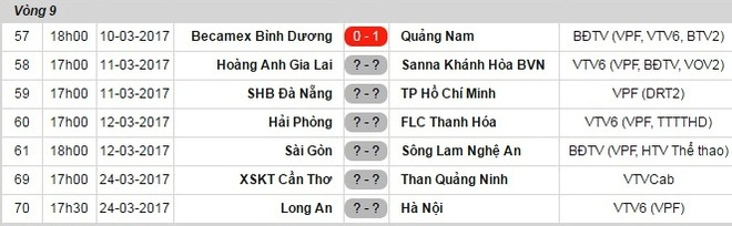 Binh Duong thua Quang Nam 0-1 anh 1