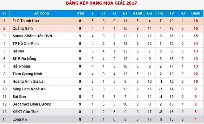 HAGL thua Khanh Hoa 0-2 anh 3