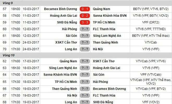 HAGL thua Khanh Hoa 0-2 anh 2