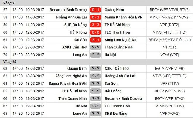 HAGL, Vu Minh Tuan hay nhat V.League trong thang 2 hinh anh 1