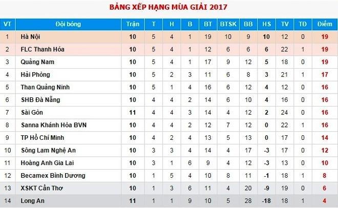 Tran HAGL - Quang Nam ngay 2/4 anh 4