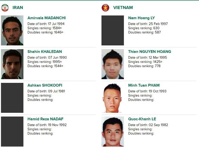 Hoang Nam chan thuong, tuyen Viet Nam gap kho o Davis Cup hinh anh 1