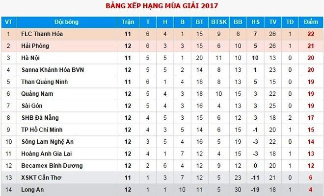 HLV Le Huynh Duc che tru cot cua U20 Viet Nam hinh anh 3