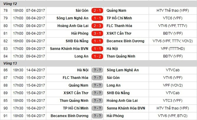 HLV Le Huynh Duc che tru cot cua U20 Viet Nam hinh anh 2