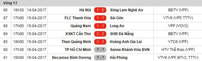 CLB Sai Gon mat oan ban thang truoc Thanh Hoa vi trong tai hinh anh 2