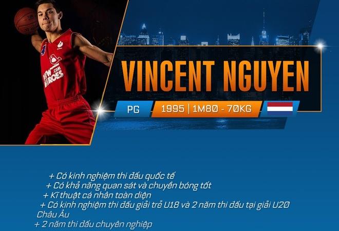 15 VDV Viet kieu duoc chon vao VBA Draft hinh anh 3