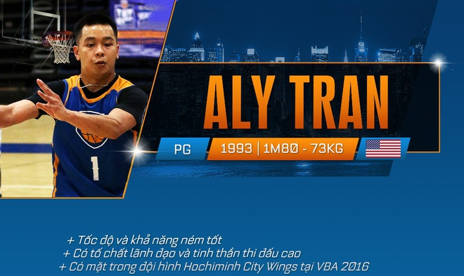 15 VDV Viet kieu duoc chon vao VBA Draft hinh anh 13