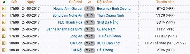 Van Toan tro lai tiep suc cho HAGL khi gap Binh Duong hinh anh 2