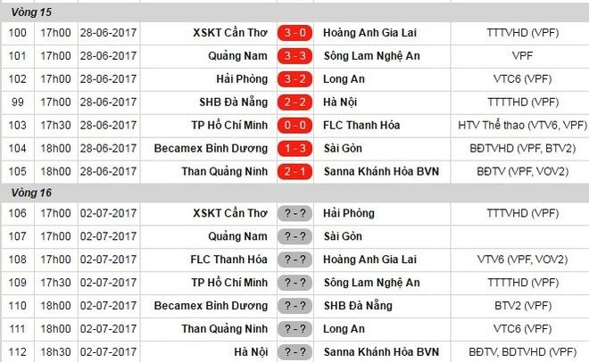 Cau thu Thanh Hoa om dau tiec nuoi vi khong the danh bai TP.HCM hinh anh 8