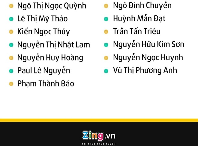 Boi Viet Nam quyet lap ky tich cung Anh Vien hinh anh 6