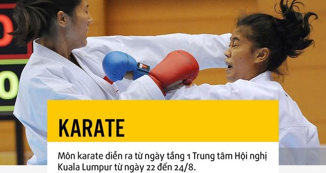 Karate Viet Nam cho suc tre bay cao o SEA Games hinh anh 1