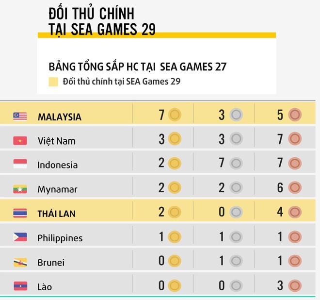 Karate Viet Nam cho suc tre bay cao o SEA Games hinh anh 3