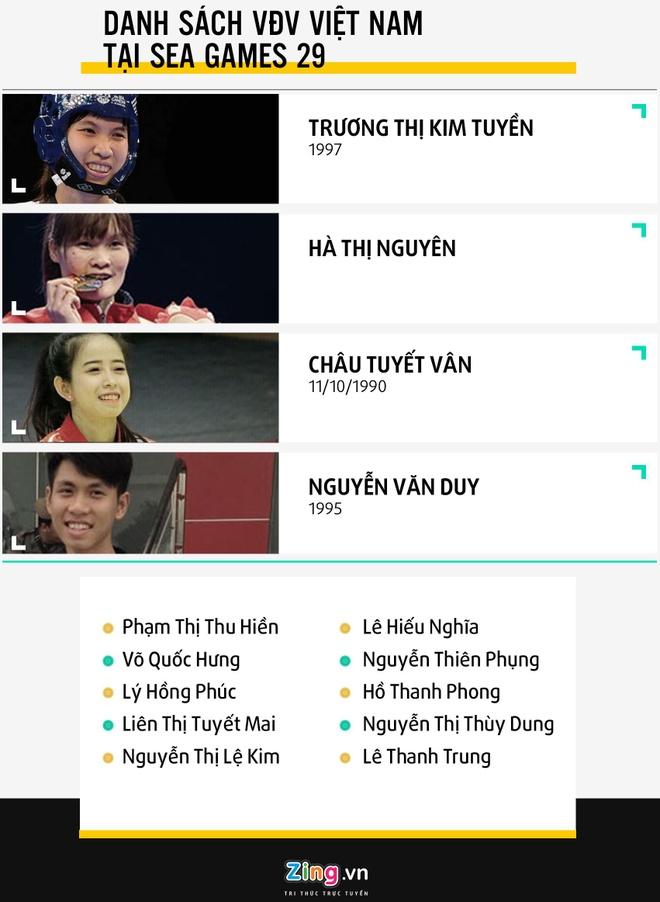 Cho taekwondo Viet Nam the hien dang cap o SEA Games hinh anh 4