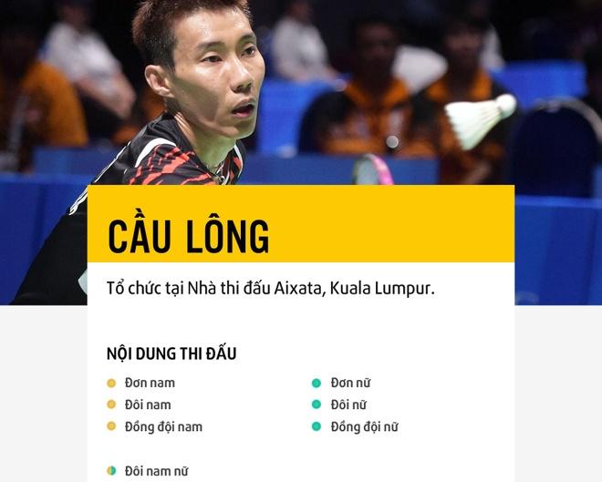 Lee Chong Wei, Ratchanok khong du SEA Games 29 hinh anh 1