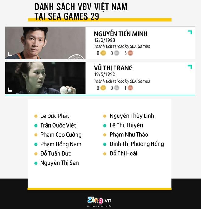 Lee Chong Wei, Ratchanok khong du SEA Games 29 hinh anh 2