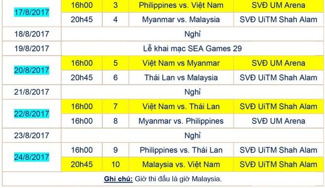 Tuyen nu Thai Lan tao loi the lon o cuoc dua vo dich SEA Games hinh anh 2