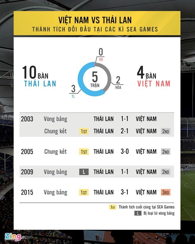 U22 Thai Lan tu tin gap Viet Nam anh 1