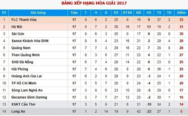 CLB Long An thua Quang Nam 2-3 anh 3