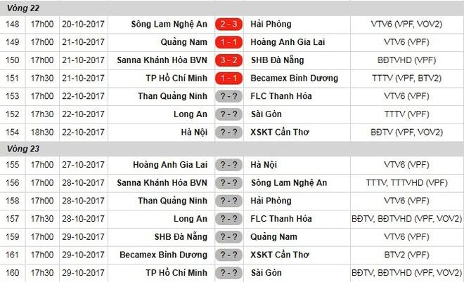 Quang Nam hoa HAGL 1-1 anh 10