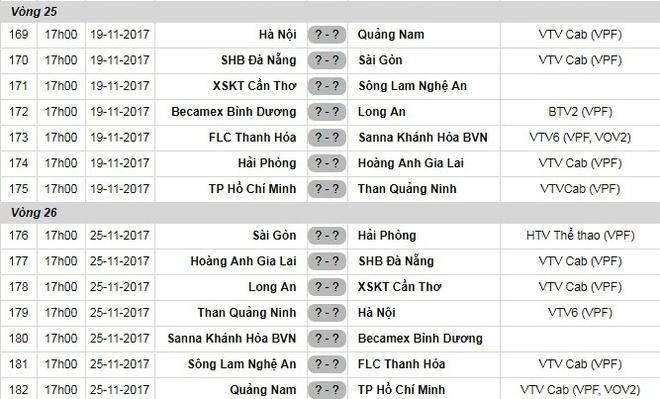 Quang Nam tien sat den ngoi vo dich V.League 2017 hinh anh 11