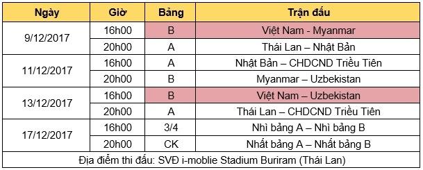 Xuan Truong mong gap lai U23 Thai Lan hinh anh 3
