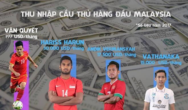 Giai Malaysia hap dan voi cac ngoai binh nhu Van Quyet nhu the nao? hinh anh 2