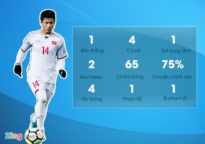 Phan Van Duc: Vi cuu tinh cua U23 Viet Nam hinh anh 1