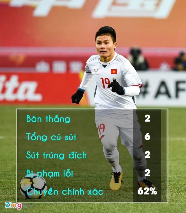Quang Hai va 'cu sut sieu dang' giu giac mo vang cho U23 Viet Nam hinh anh 1
