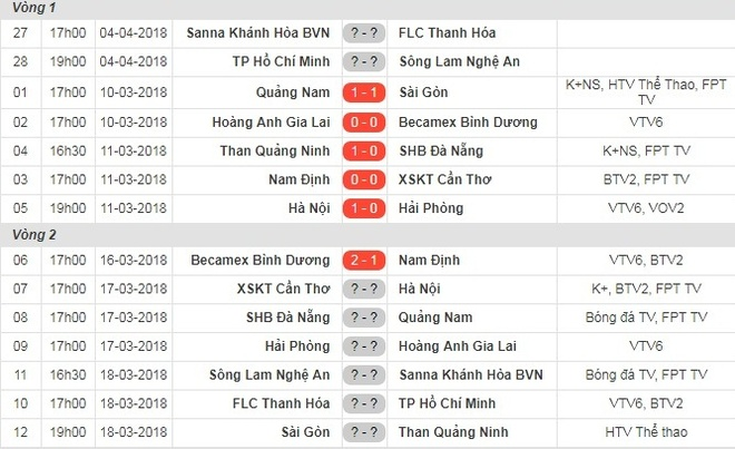 HLV Minh Phuong gap thach thuc lon o tran derby xu Quang hinh anh 2