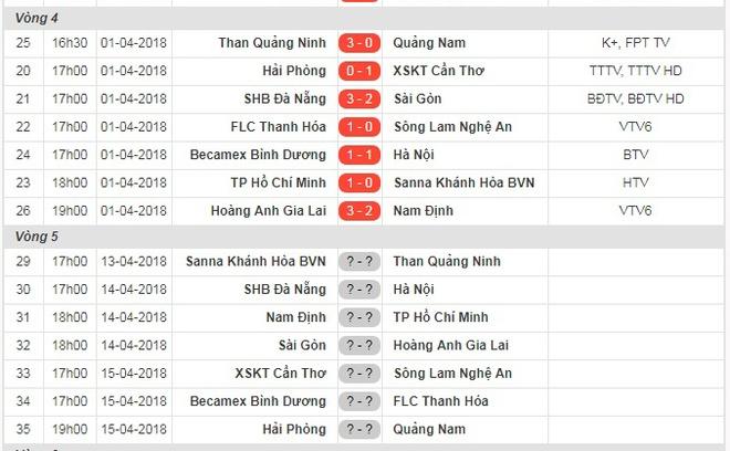 HAGL cat Cong Phuong, Hong Duy vi tran gap CLB Ha Noi hinh anh 3