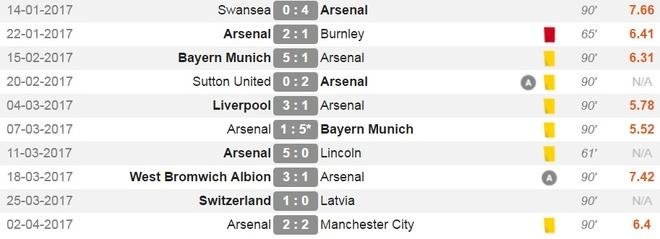 Vi Arsenal, Wenger phai loai hung than Xhaka hinh anh 2