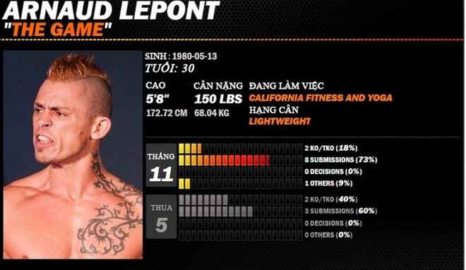 Arnaud Lepont - vo si danh tieng dong gop khong ngung cho MMA Viet Nam hinh anh 2