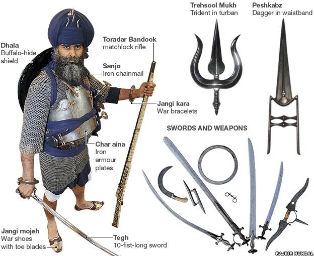 Nidar Singh, vo su cuoi cung va su menh hoi sinh mon vo 5.000 nam tuoi hinh anh 3