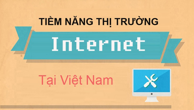 Infograpphic: quy mo cua thi truong Internet Viet Nam hinh anh