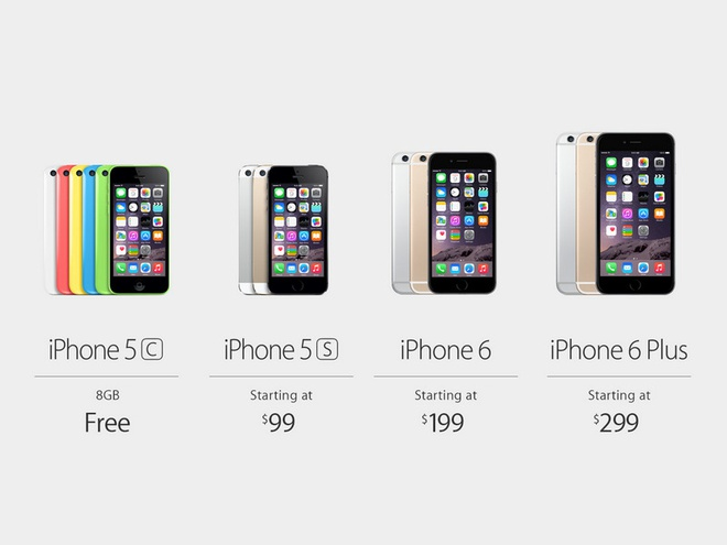 6 diem khac biet lon giua iPhone 6 va iPhone 6 Plus hinh anh 4