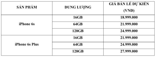 iPhone 6S chinh hang: Cua hang noi hop ly, khach che dat hinh anh 2 Giá dự kiến của iPhone 6S và 6S Plus chính hãng tại Việt Nam.