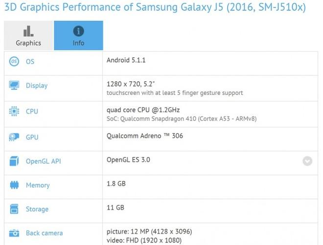 Galaxy J5 2016 nang RAM va man hinh rong hon hinh anh 1