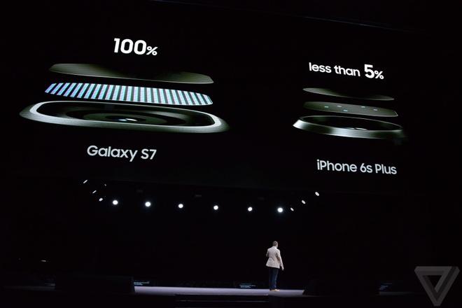 Galaxy S7 va S7 edge trinh lang, ban ra ngay 11/3 hinh anh 15