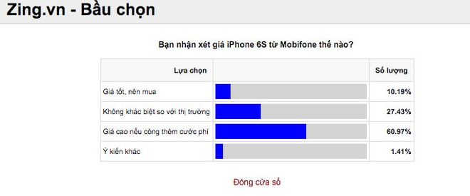 Gia iPhone 6S cua MobiFone dat hay re? hinh anh 4
