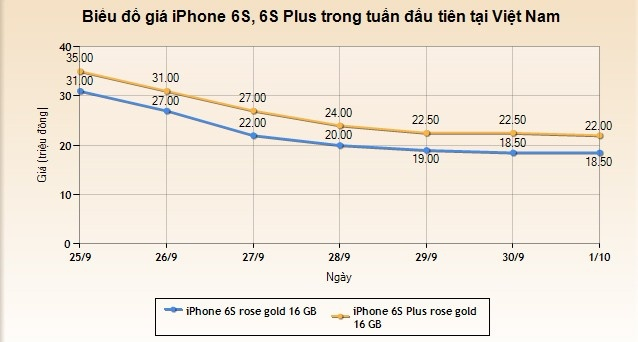 iPhone 7 ve nuoc anh 2