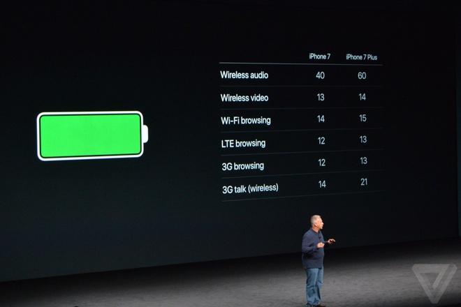 iPhone 7 ra mat hinh anh 36