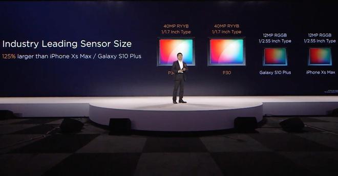 Huawei ra mat P30 Pro anh 16