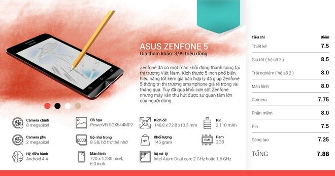 iPhone 6 va Zenfone 5 la smartphone tot nhat thang 9 hinh anh 7