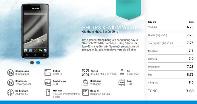 iPhone 6 va Zenfone 5 la smartphone tot nhat thang 9 hinh anh 11
