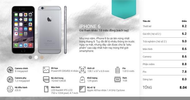 iPhone 6 va Zenfone 5 la smartphone tot nhat thang 9 hinh anh 5