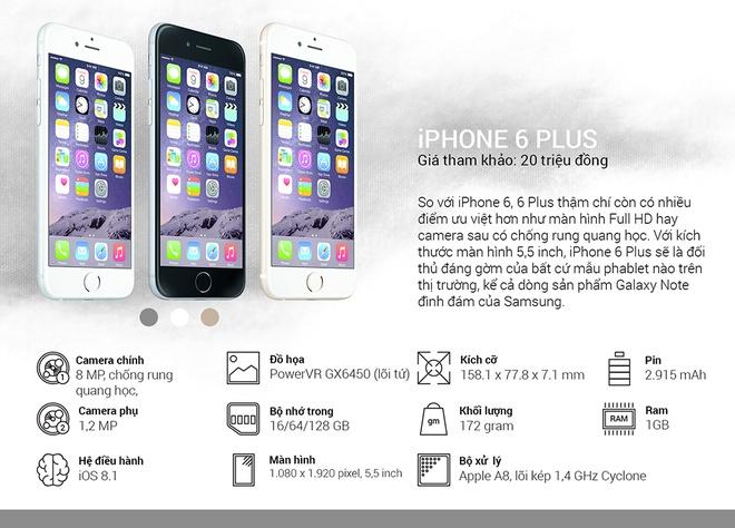 Binh chon top 10 smartphone tot nhat thang 10 hinh anh 5 iPhone 6 Plus